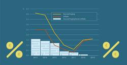 AM1902 Feiten&cijfers_huurverh-inflatie