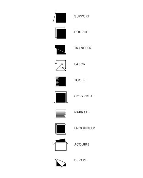 Topos_WaysofBeing_Diagrams_V7-01